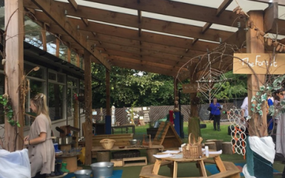 Outdoor Continuous Provision Training (EYFS & KS1)