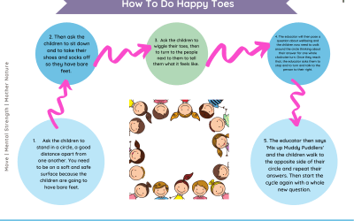 Happy Toes (Sensory Ideas Pack)