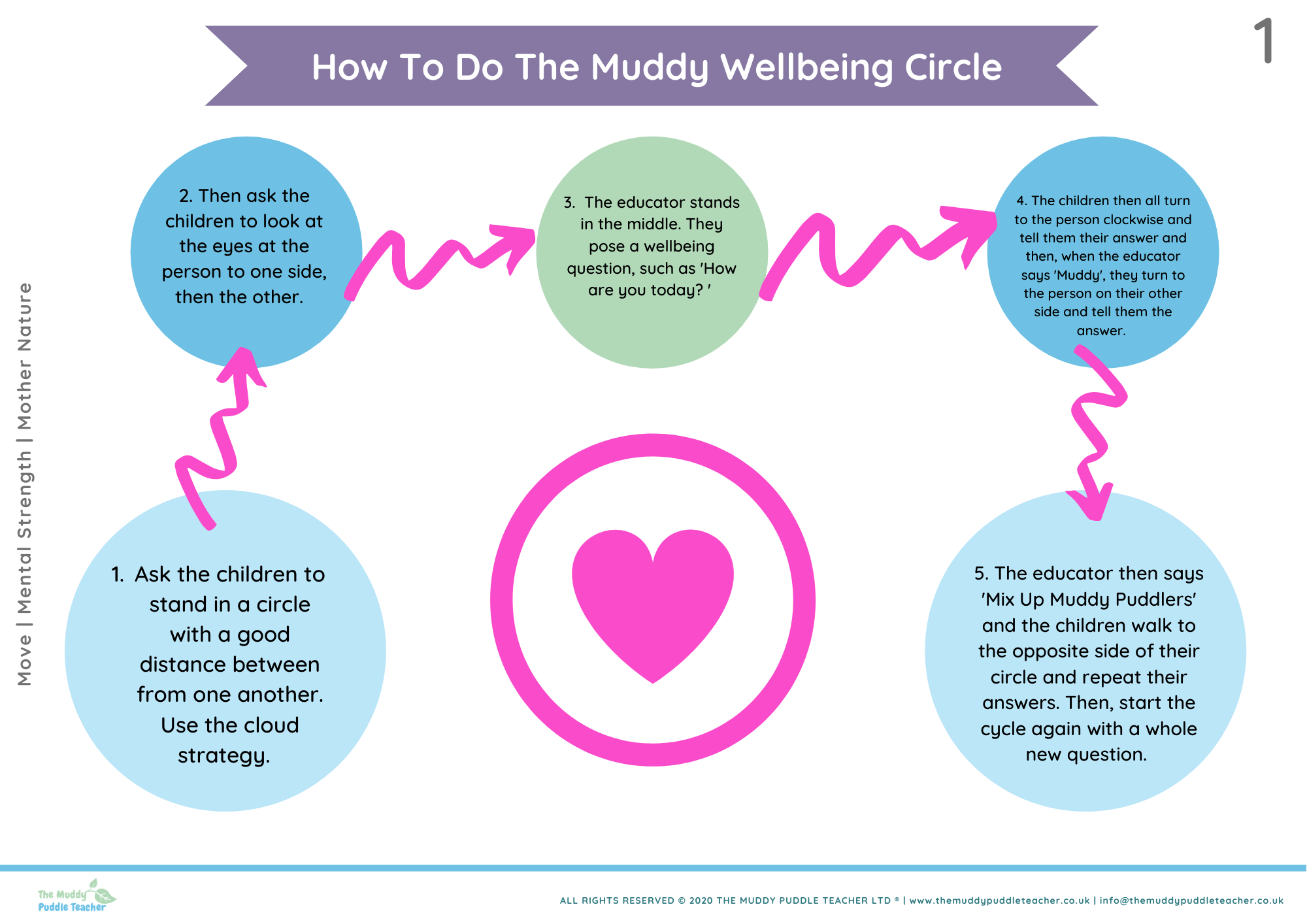 muddy wellbeing