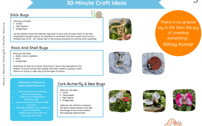 30 Minute Bug Craft Ideas