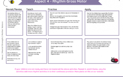 Phase 1 Phonics Aspect 4/5/6/7