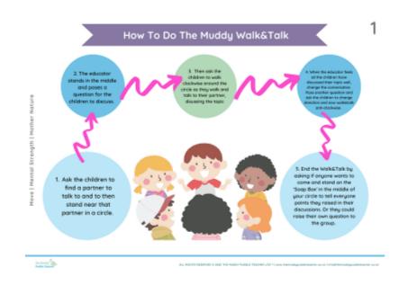 The Muddy Walk & Talk