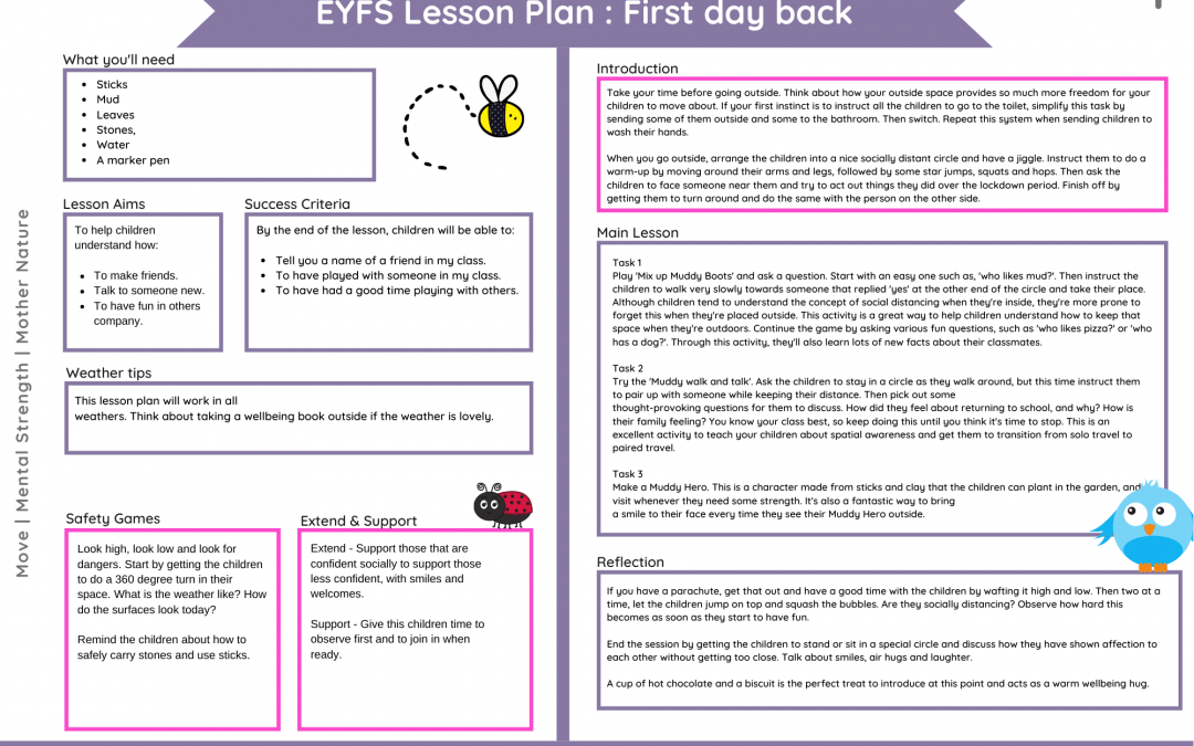 First day back Lesson Plan