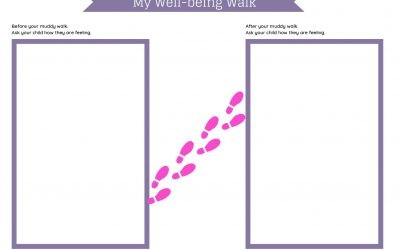 Well-being Walk Template