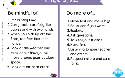 Muddy Safety Rules (Poster)