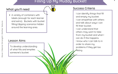 Filling up a Bucket (KS2)
