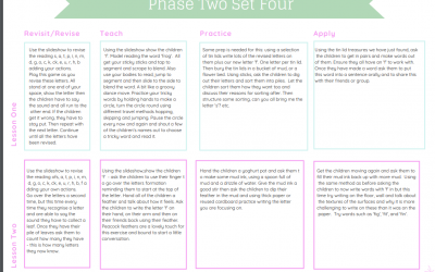 Phase Two Phonics Planning (Scheme of Work)Paid Subscribers only