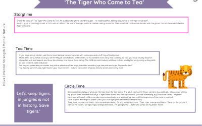 World Tiger Day EYFS (Ideas Pack)