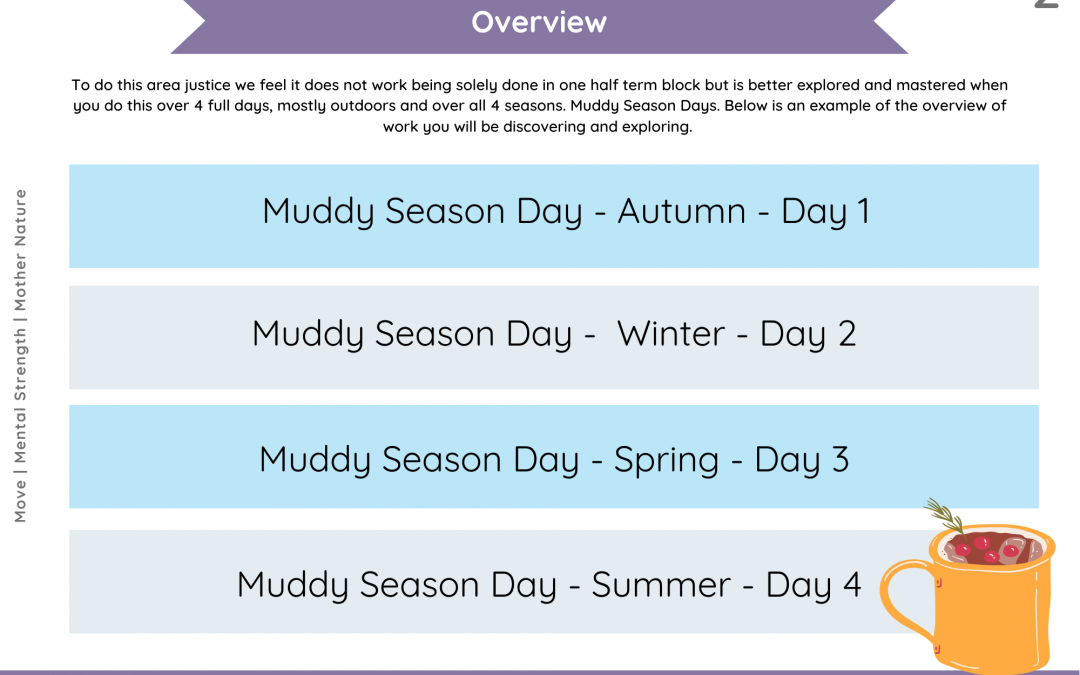 Plants and Seasons (Year1) Science Unit – Scheme of Work